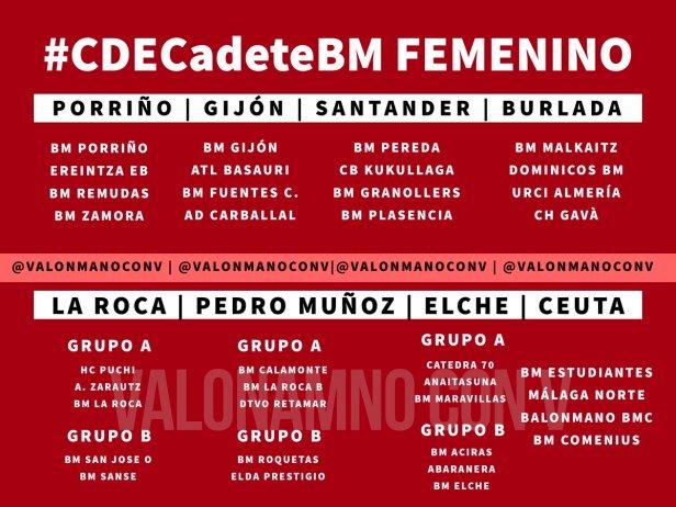 CDECadFem